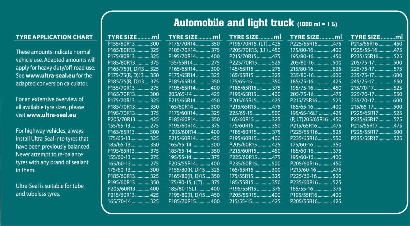 Tyre_application_Chart-01.png